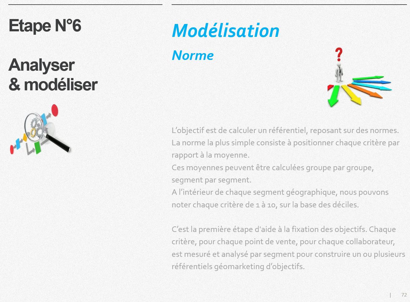 GMKT Slidedoc P72 7 etapes AnaMod6